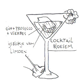 drawing gin processo